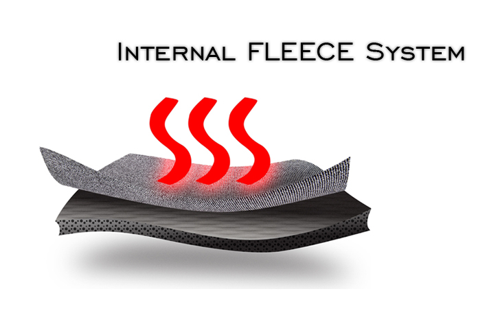 internal fleece system