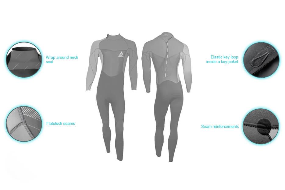 wetsuit%20info%20copia21
