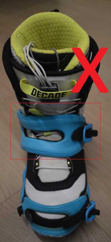 Posizione sbagliata della strap caviglia o ankle strap.